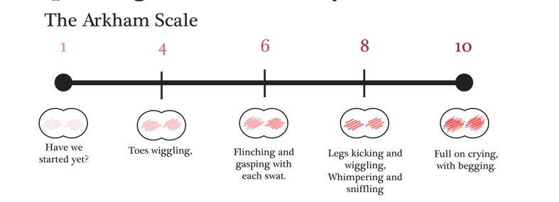 "Lesko Ridzic on Twitter: ""Spanking Severity Chart - The Arkham Scale # spanking #severespanking #ExploringFemDom #FemDom http://t.co/QWWd6ayIUN"""