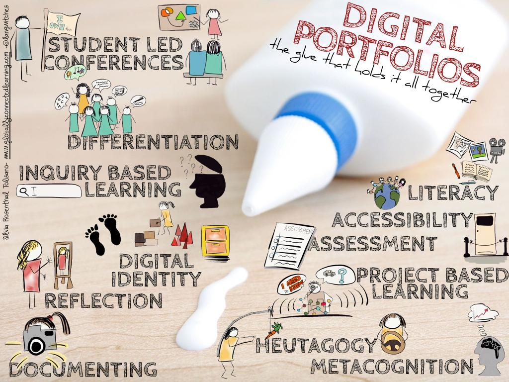 Digital Portfolios- The Glue that Holds it all Together! #eportfolios #amplifiEDU #blogfolios http://t.co/7yVUCFw7uN