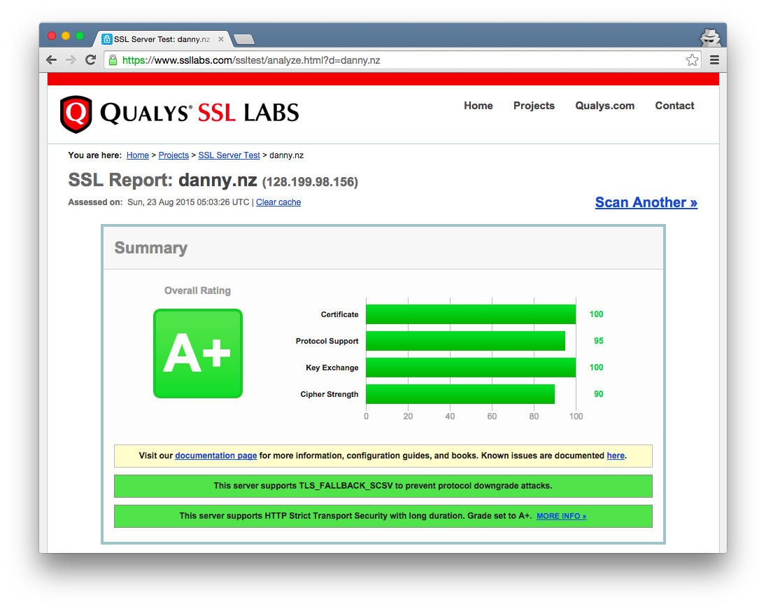Danny Nimmo On Twitter Just Installed An Ssl Certificate On My