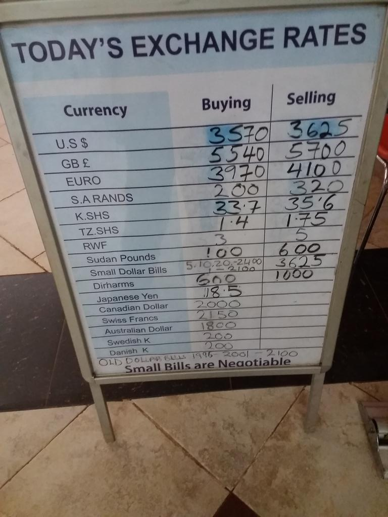 Forex Rates In Kampala Today Trading