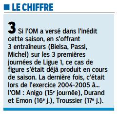 [Qui pour remplacer Bielsa ?] Coach français ou étranger ? - Page 5 CNGIIseWsAEfULw