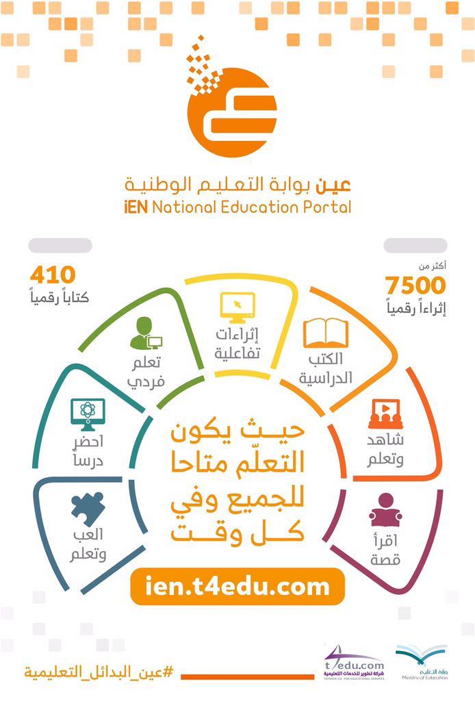 عـين بوابة التعليم الوطنية مقررات رقمية، دروس وشروحات، أطفال، مقاطع مرئية.