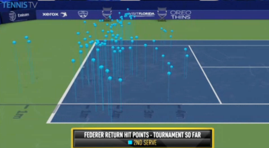 Federer's return tactic - Page 3 CNHI9d4WoAAfcTh