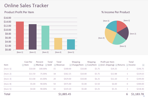Envato Market On Twitter 13 Useful Excel Templates For Freelance
