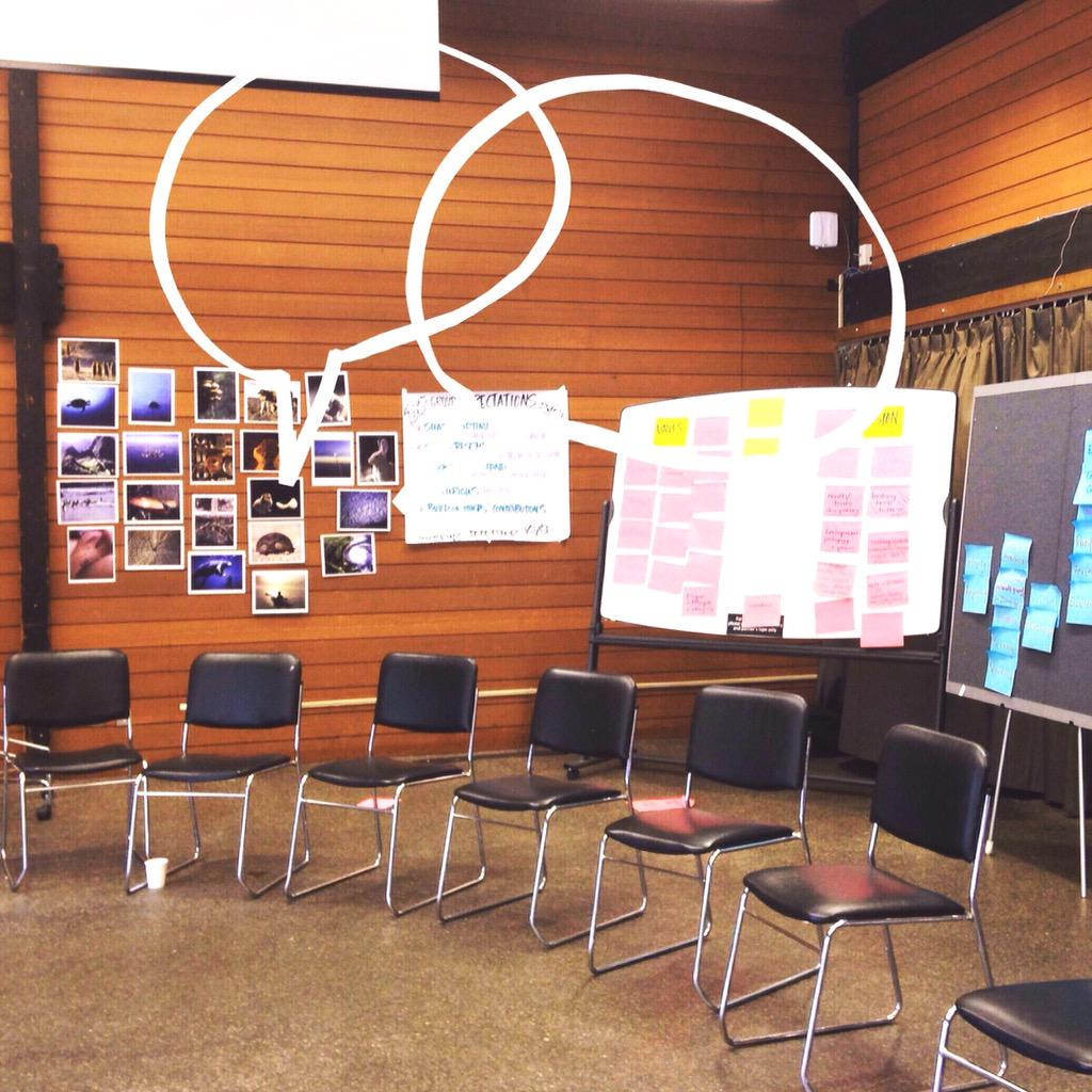 graphic facilitation in action - room with visual explorer cards on the wall