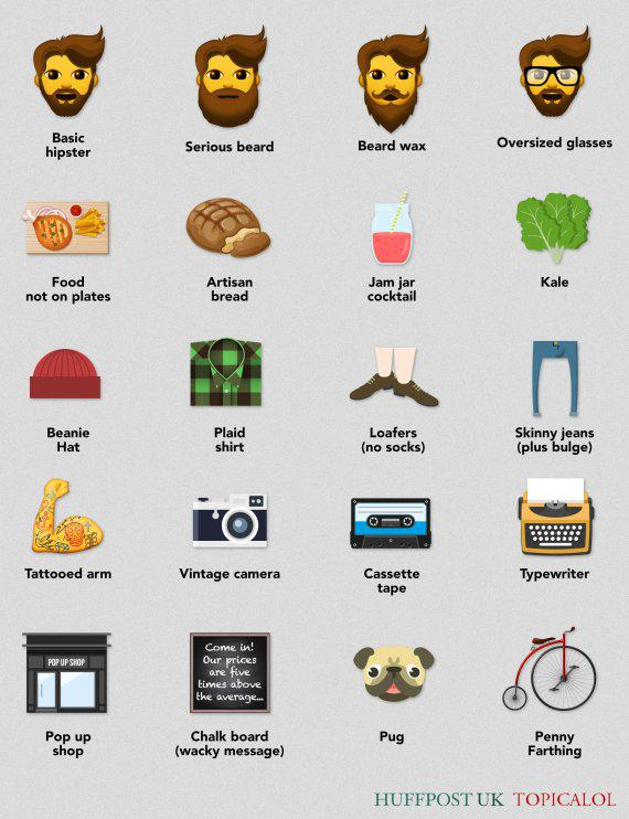 Hipsters. Your emojis are here.  (by @Pandamoanimum, @kleingypsyeyes & me for @huffpostukcom) http://t.co/kGitZ6n0il http://t.co/oSdQeFnUgZ
