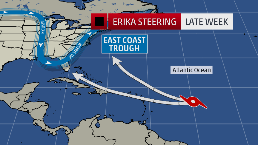 Speed is everything when it comes to #Erika -- fast moving = out to sea, slow moving = possible US impacts. http://t.co/7dePDKR4Su