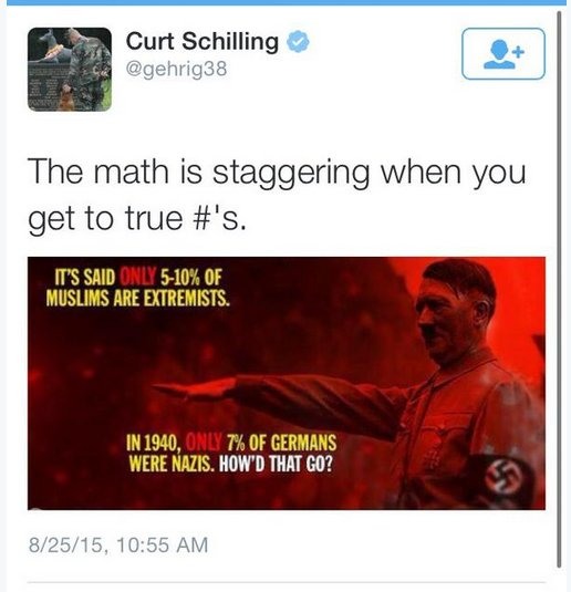 Five of Curt Schilling's most controversial political opinions