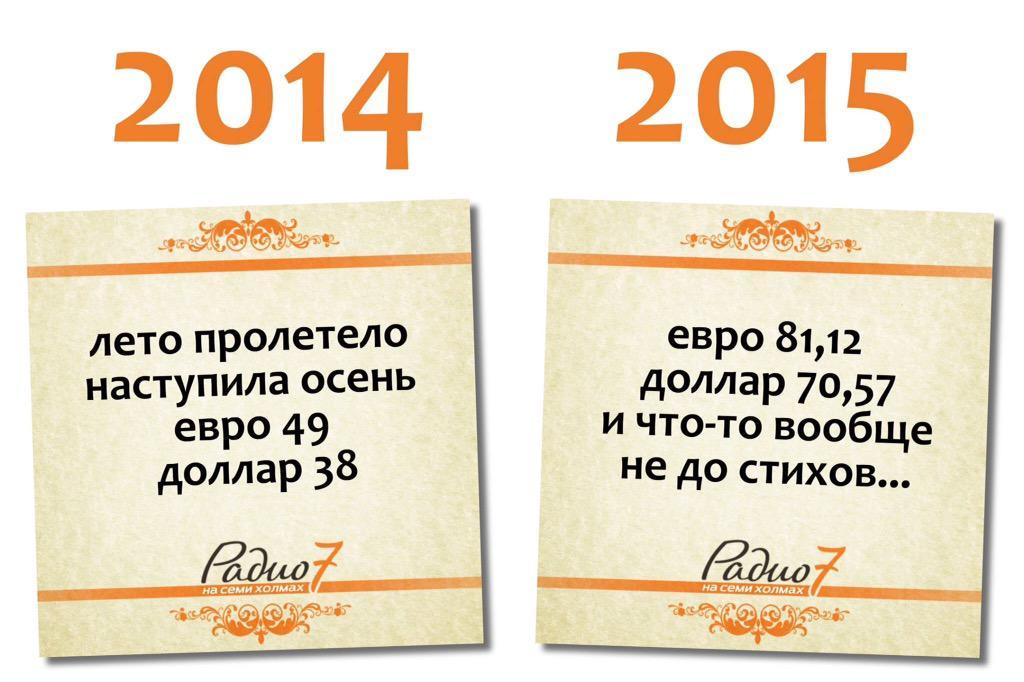 Нацбанк понизил официальный курс гривни на 53 копейки - Цензор.НЕТ 9416