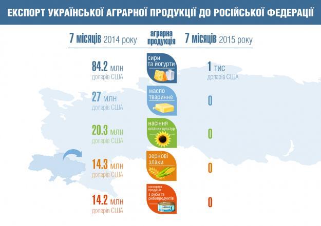 Абромавичус: Хрупкая стабилизация достигнута, экономика может продемонстрировать рост уже в IV квартале - Цензор.НЕТ 4057