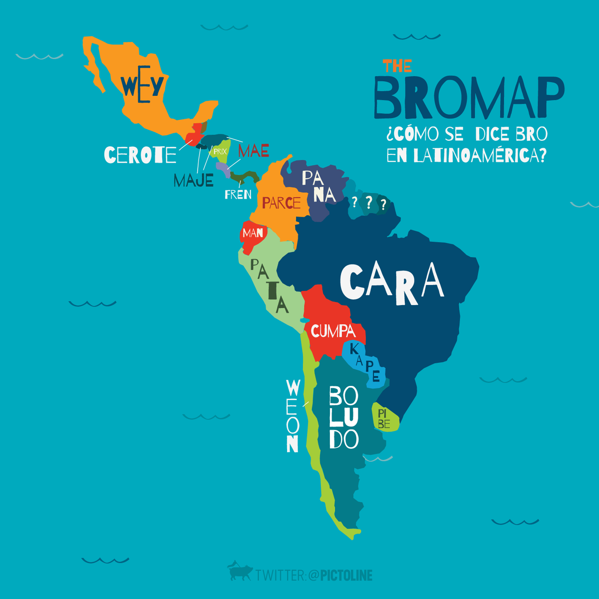 Spanish 2 – Language Class Engaged