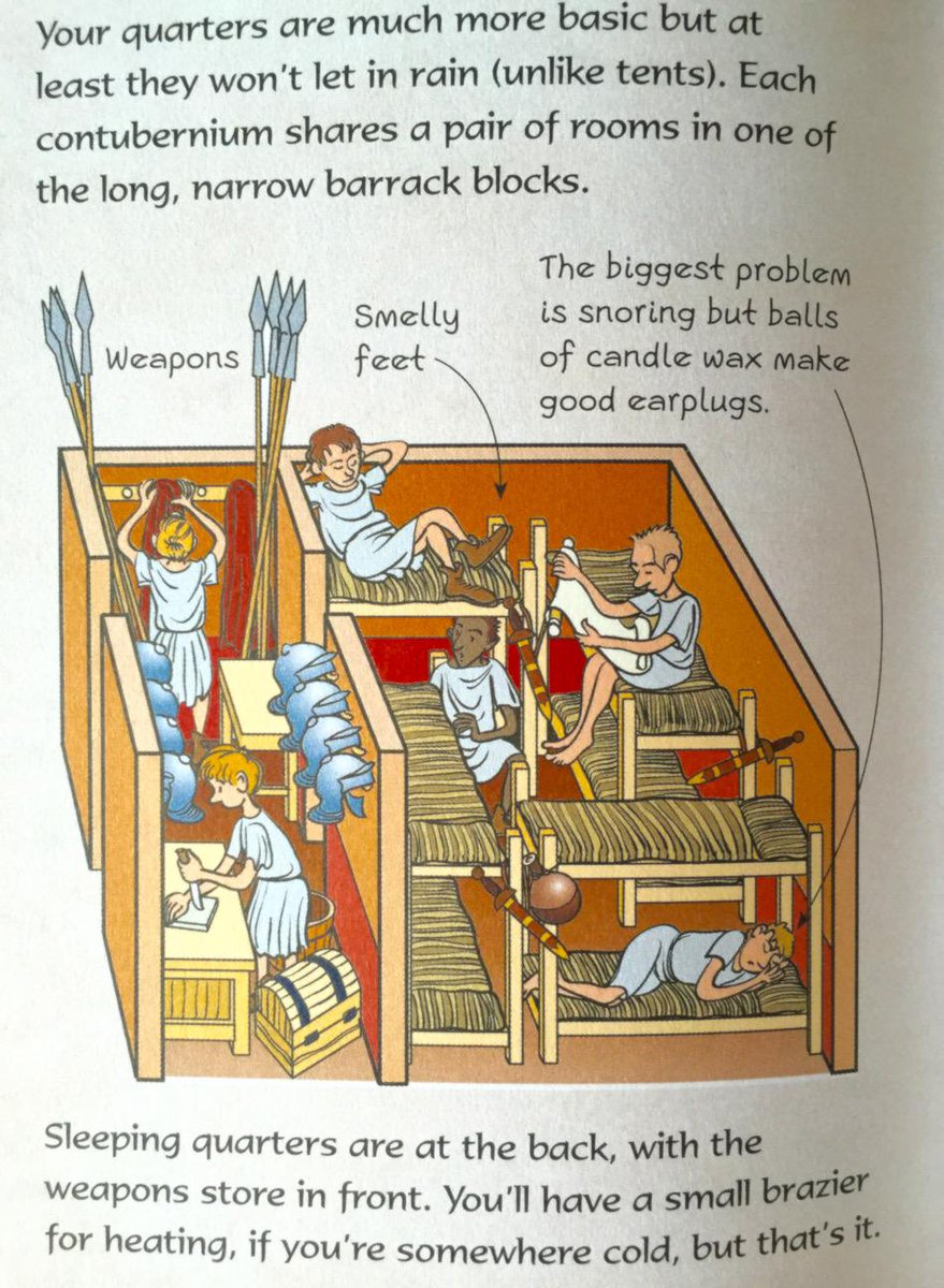 A Roman Soldiers Handbook