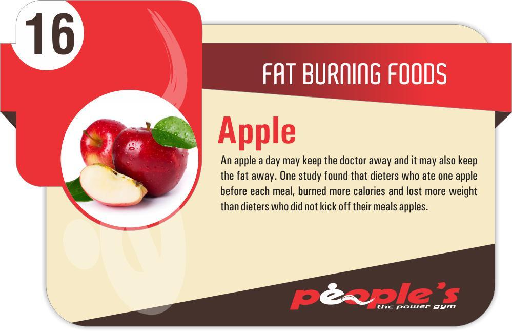 7 Days Food Diet Plan