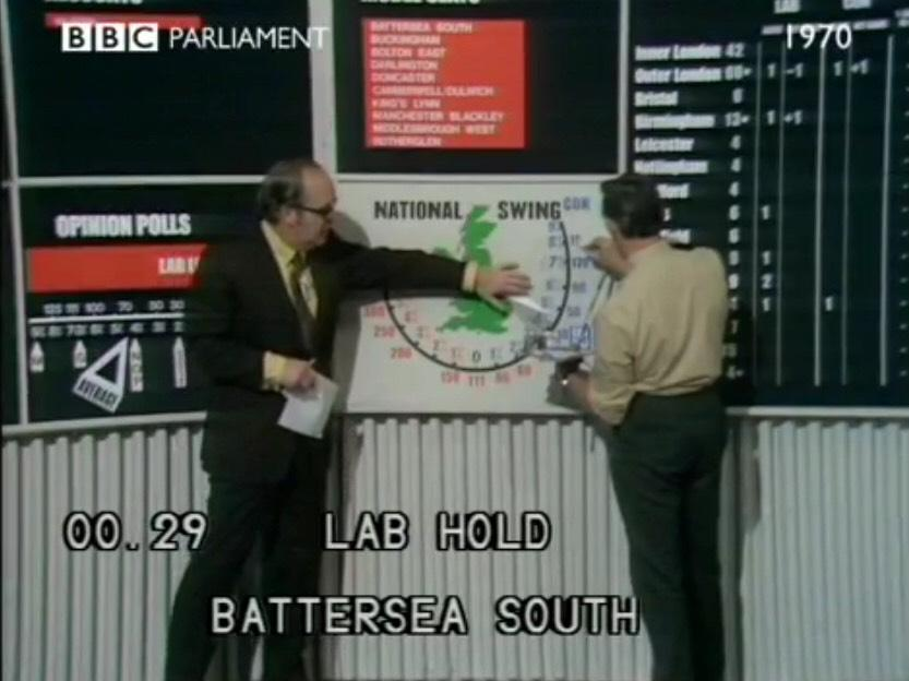What exactly is going on in this classic BBC election photo? Answer here: http://t.co/rKPl05lMBb http://t.co/WbCluIw7fQ