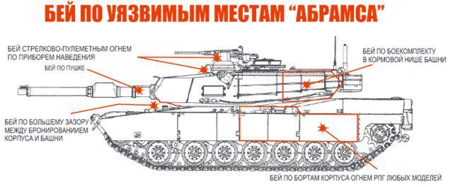 """انفوجرافيك: """"أبرامز"""" الأمريكية بمواجهة """"أرماتا"""" T-14 الروسية.. من يتزعم الميدان؟ CNb7mthXAAAT31w"""