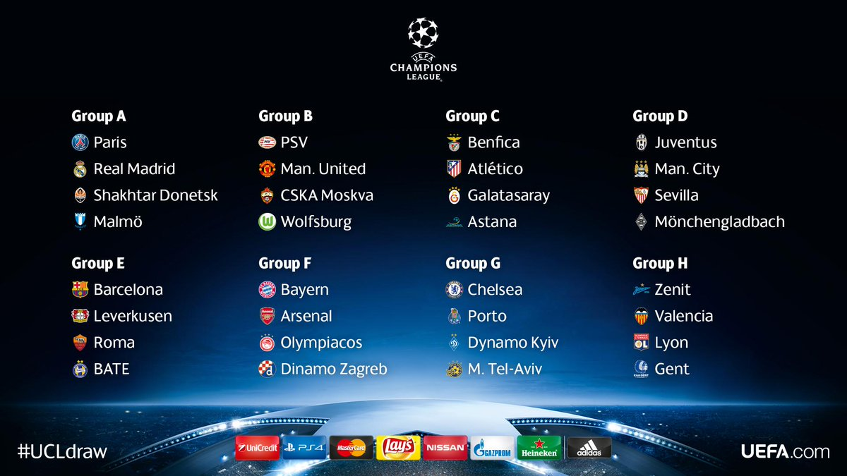 The official result of the #UCLdraw [image by Twitter @ChampionsLeague]
