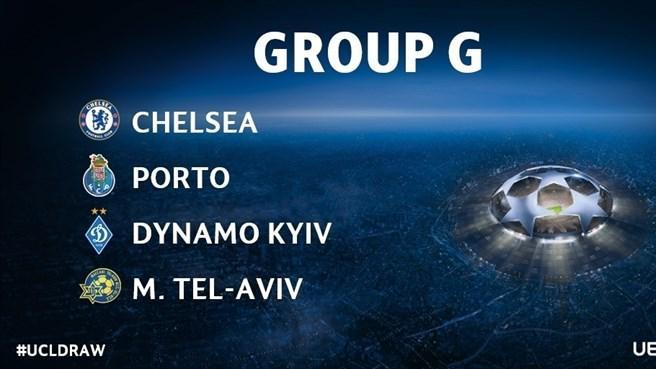 Análisis del Grupo G: Maccabi, Dínamo de Kiev, Oporto, Chelsea: uefa.to/1KRgjDI #UCLdraw