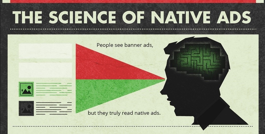 Infographic looks at the science of Native Ads http://t.co/uIvwvEBRbN (via @WebProNews) http://t.co/n7KoBSz55n