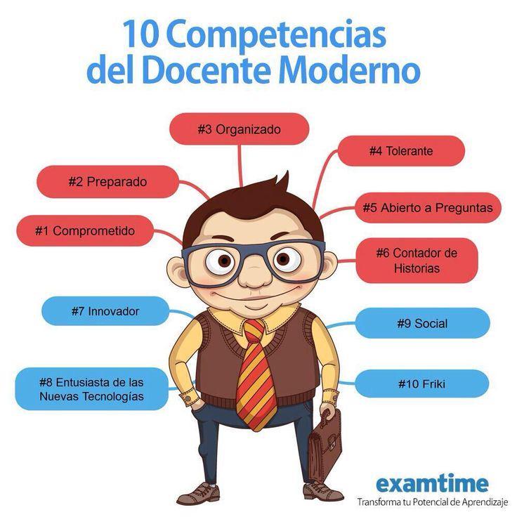 Las 10 competencias del docente moderno, vía @alfredovela http://t.co/8bkNctnWqn http://t.co/R8hwOHRbCd
