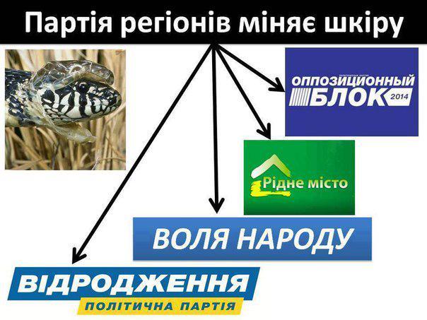Порошенко поручил создать на сайте Президента раздел для электронных петиций - Цензор.НЕТ 9591