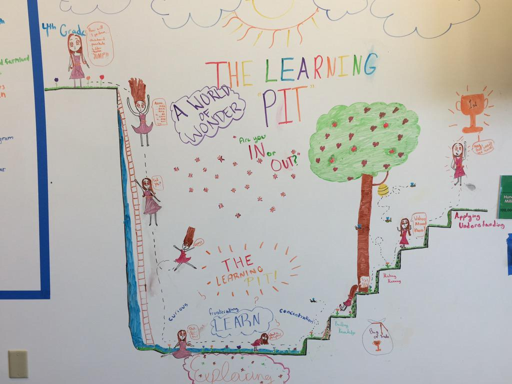 Are you in or out? Our class created learning pit #camlearns http://t.co/Xjz3dhUiih