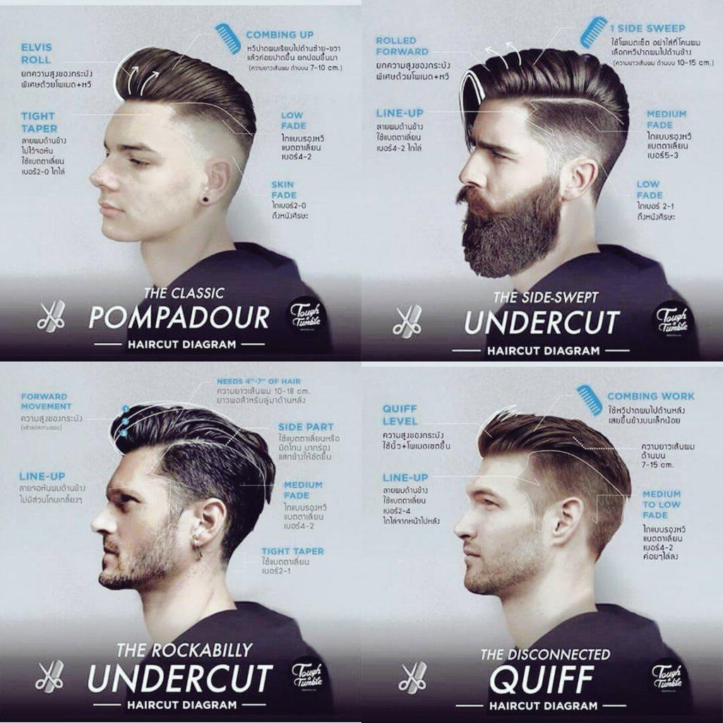 The Rockabilly Undercut Hair Diagram