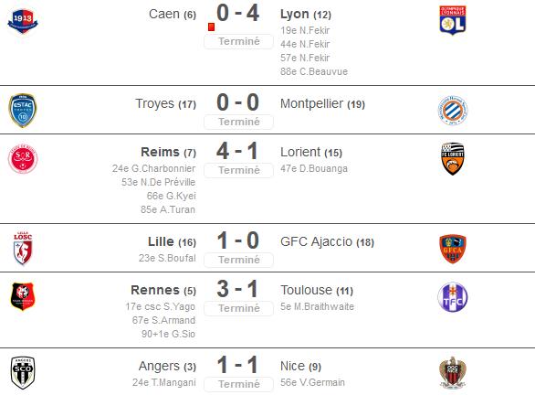 [Ligue1] 4ème journée  CNmhs6PWcAAPxap