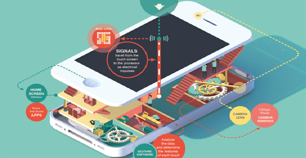 90 great infographics - take a look and tell us what you think: http://t.co/BTEA04Ua0J #infographic http://t.co/EpFP4F396l