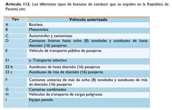 Autoridaddeltr nsito on twitter conozca los tipos de for Tipos de licencias para bares