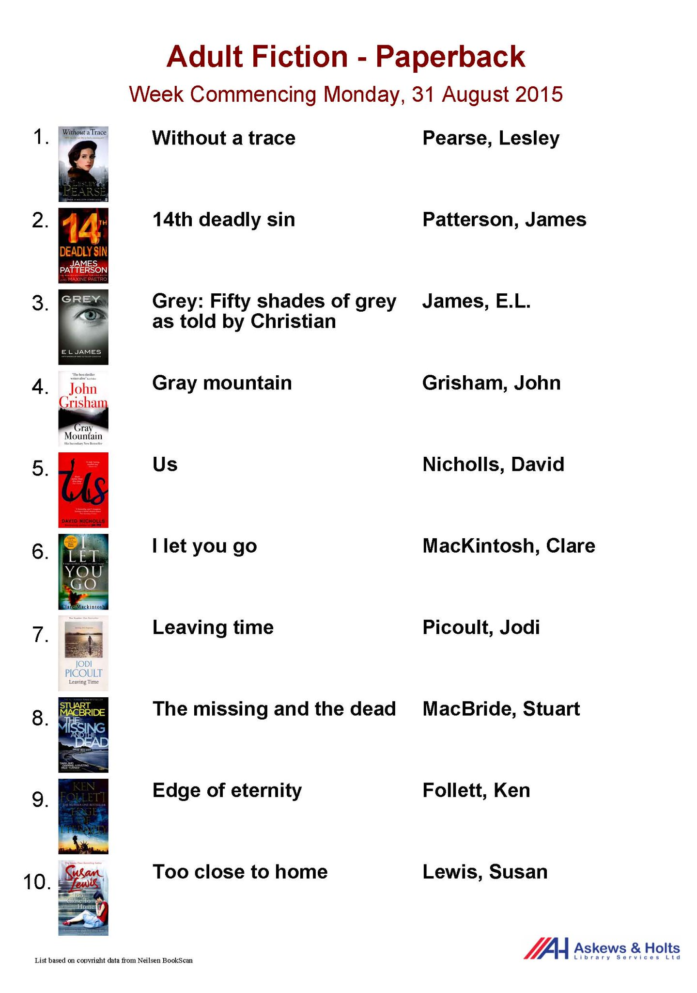 RT @leicesterlibrar: This weeks Top Ten fiction paperbacks for adults #Leicester #Libraries. Search details here - http://t.co/JTQrpqba6K h…