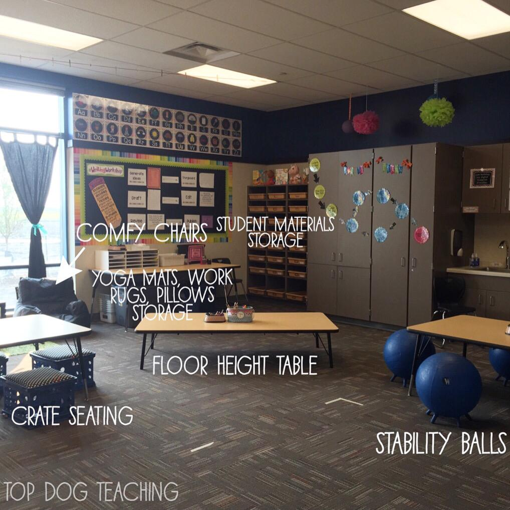 Classroom Ideas Design ~ Kayla delzer on twitter quot a peek at just some of the