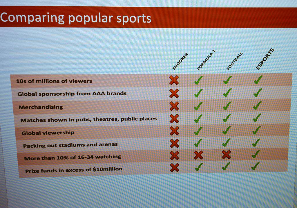 Esports. Ticks all the boxes. http://t.co/JaeBTRfwPy