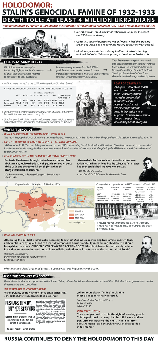 a history of stalins rapid industrialization plan in soviet union Review and summary of historian robert thurston's book, life and terror in stalin's russia, 1934-1941.