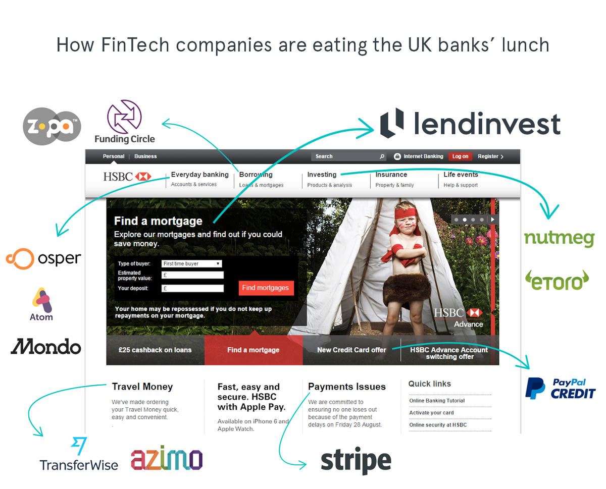 See how UK #FinTech companies are eating the traditional banks' lunch! #sorryHSBC #FinTech #FTW15 @FinTechWeek http://t.co/8iPYx0Rnst