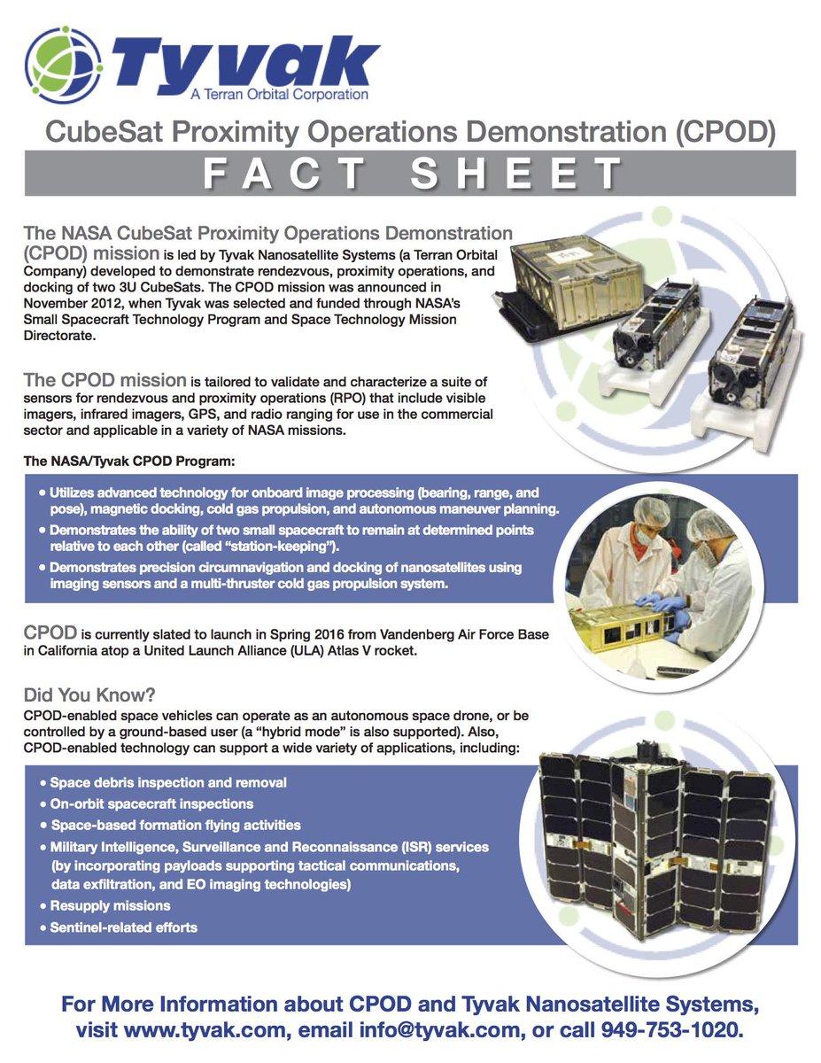 Cubesat Imaging Sensors