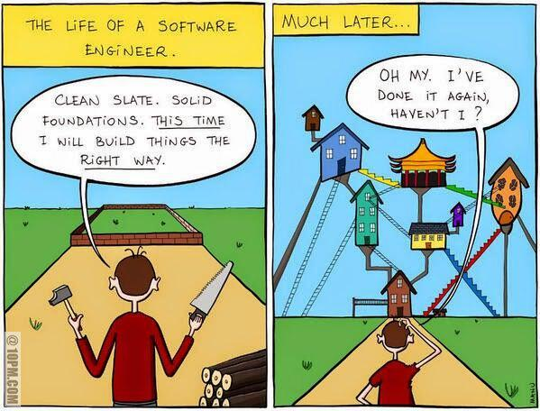 Life of the software developer... (http://t.co/MKRRSlTVzq) http://t.co/vZoJyHCjOW