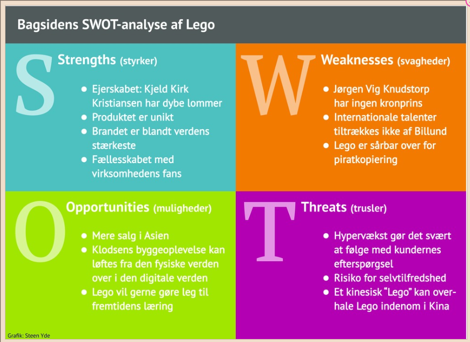 lvmh swot analysis swot for Lvmh moet hennessy louis vuitton sa - strategy, swot and corporate finance report, is a source of comprehensive company data and information the report covers.