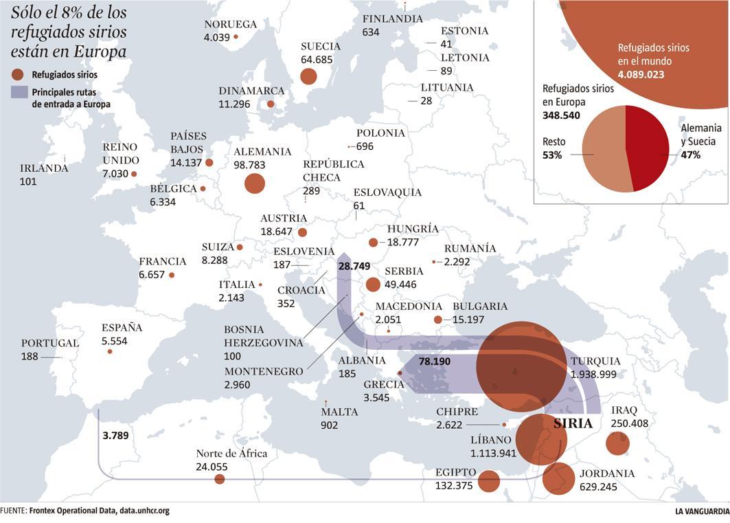 Solo el Líbano acoge tres veces más refugiados sirios que Europa entera @LaVanguardia  #RefugiadosBienvenidos http://t.co/w4RWQIz6qk