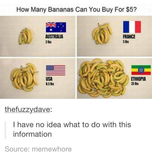 Where can i buy dollars
