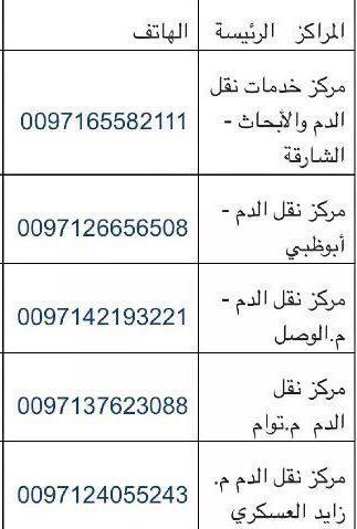 مراكز التبرع بالدم   #استشهاد_جنود_الامارات_البواسل http://t.co/p8N0ycyXYo