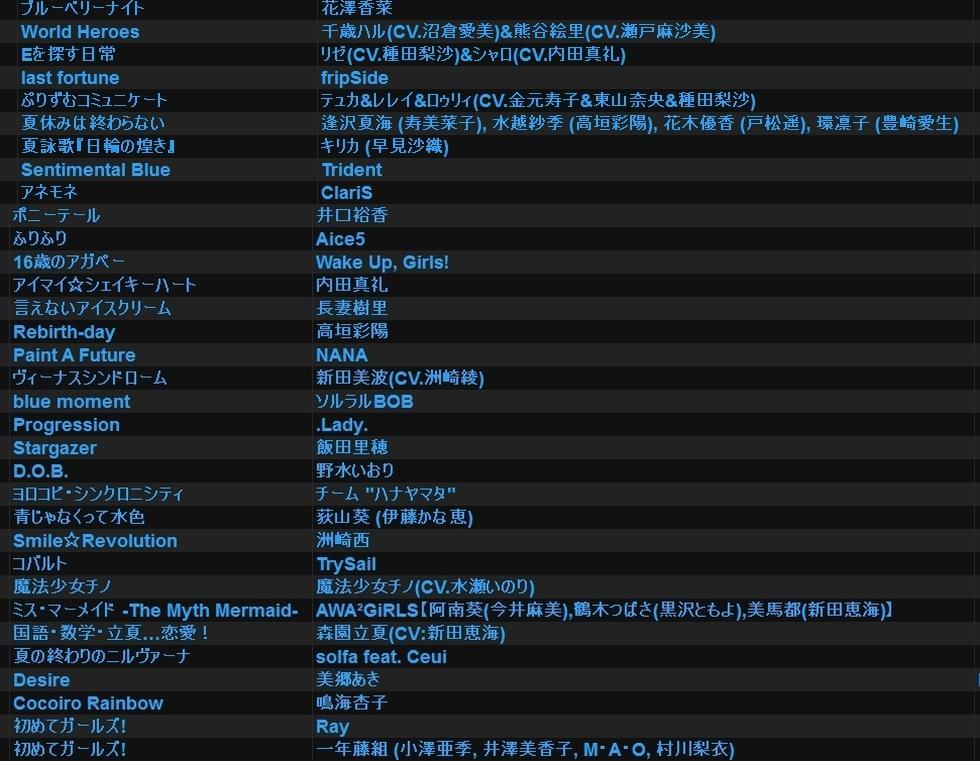 先ほどやった曲のリストです。 #アニメダラー http://t.co/Y3YEsisWi1