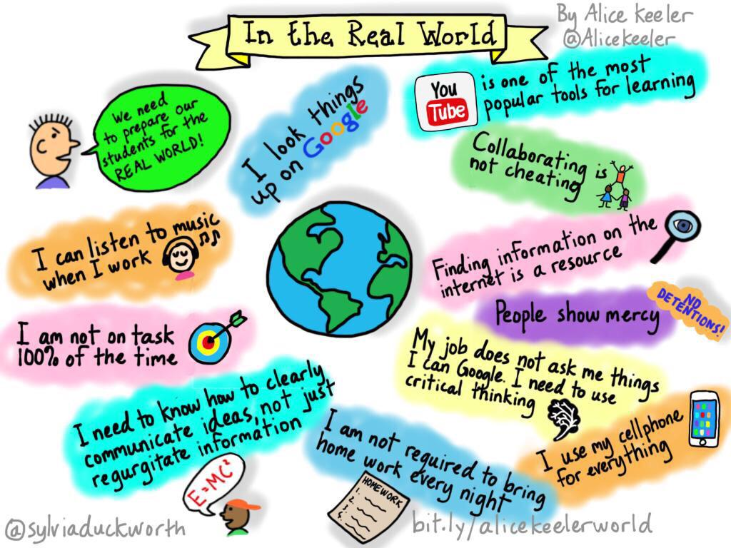 We need to prepare our students for the REAL WORLD!! by @alicekeeler  #sketchnote by @sylviaduckworth  #aussieED http://t.co/SEh8afnJ5o