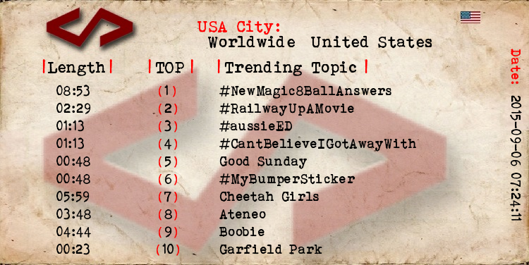 United States  1 #NewMagic8BallAnswers 2 #RailwayUpAMovie 3 #aussieED 4 #CantBelieveIGotAwayWith 5 Good Sunday http://t.co/MwPlEQua5E