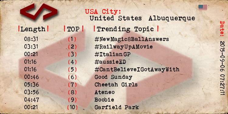 Albuquerque  1 #NewMagic8BallAnswers 2 #RailwayUpAMovie 3 #ItalianGP 4 #aussieED 5 #CantBelieveIGotAwayWith http://t.co/0i7si2YvKw