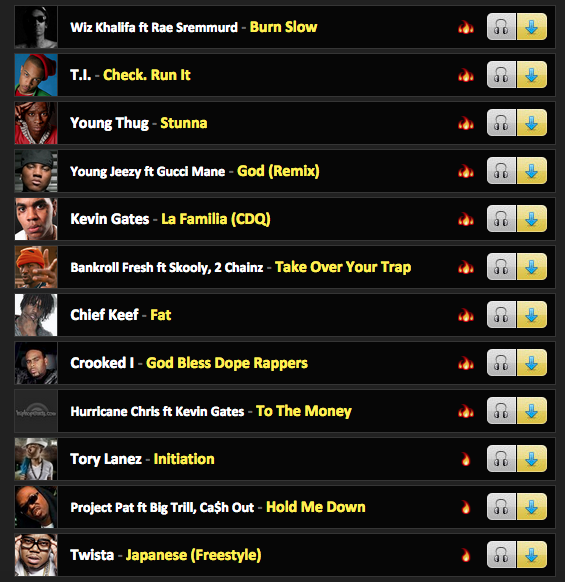 www.hiphopearly.com news