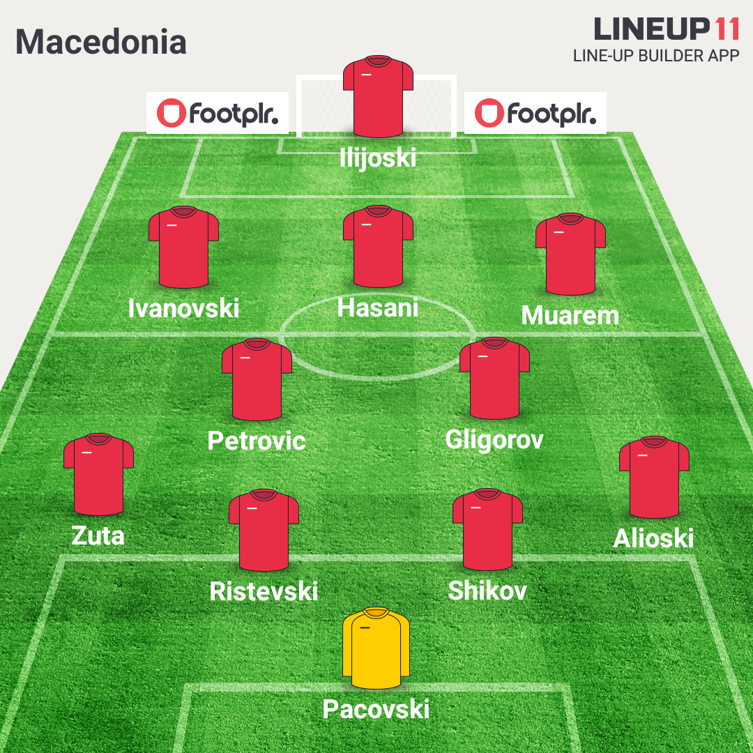 Possible starters, if Drulovic benches Trajkovski and Ibraimi