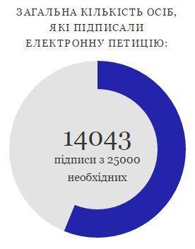 Признание Украиной юрисдикции Международного уголовного суда значит, что судить будут всех виновных, независимо от гражданства, - МИД - Цензор.НЕТ 4577