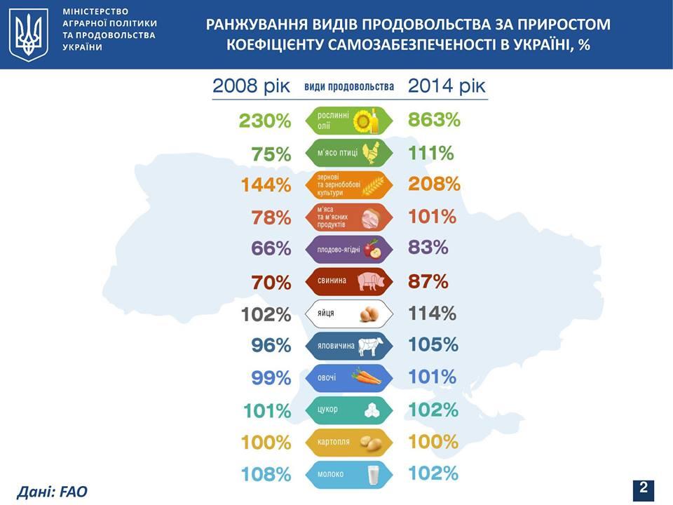 """""""Мы не достигли каких-то серьезных результатов"""", - Климкин о переговорах с РФ по вопросу ЗСТ с Евросоюзом - Цензор.НЕТ 5040"""
