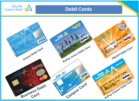 canara bank debit card hotlist