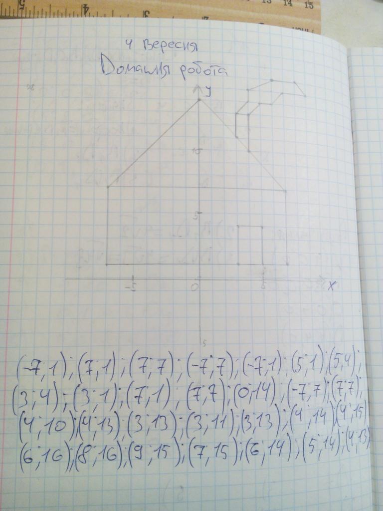 контрольная работа по геометрии 7 класс 2015